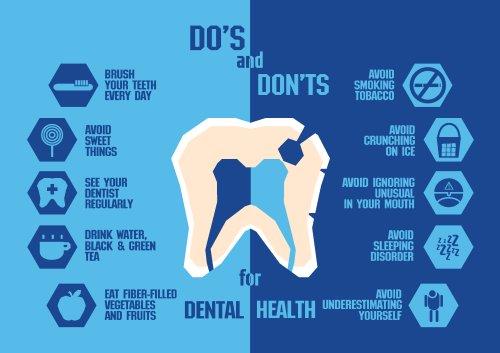 Vector hình ảnh thông tin về sức khỏe răng miệng, giai điệu xanh