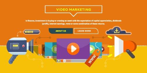 Vector phương pháp và biện pháp quảng bá sản phẩm và dịch vụ dựa trên video.