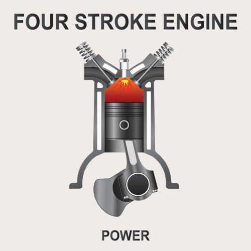 Vector piston của động cơ bốn thì
