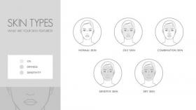 Vector Các loại da và sự khác biệt
